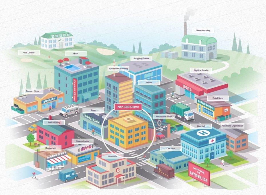 Изометрическая иллюстрация города на LittleFox